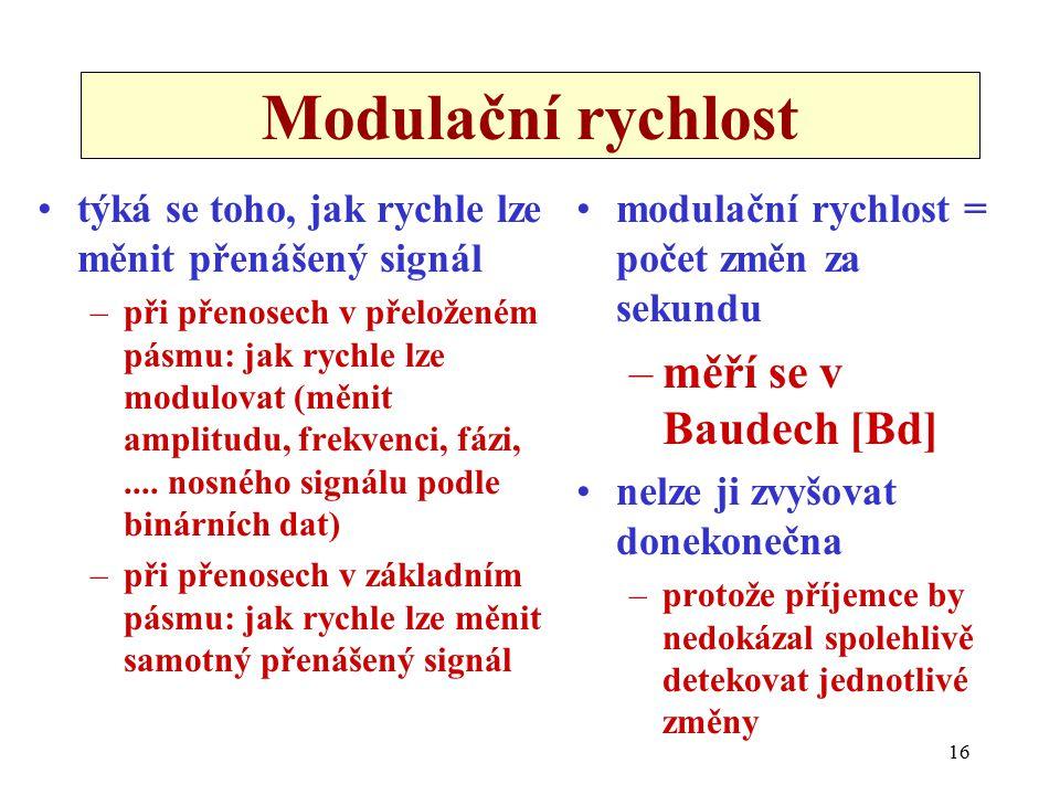 Modulační rychlost měří se v Baudech [Bd]